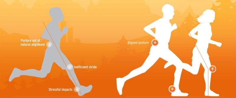 Postura al correr