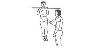 Flexión mantenida de brazos en suspensión