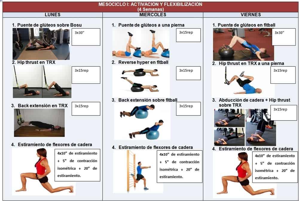 Mesociclo I Activación y flexibilización