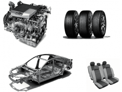 Partes de un coche sinergias