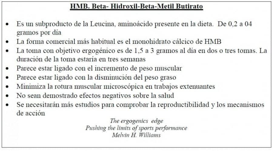 Suplementación con HMB