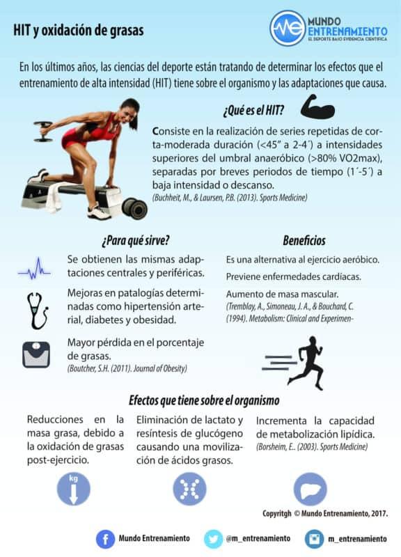 Entrenamiento funcional ayuda a bajar de peso