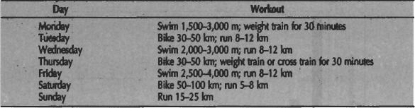 semana tipo triatlon