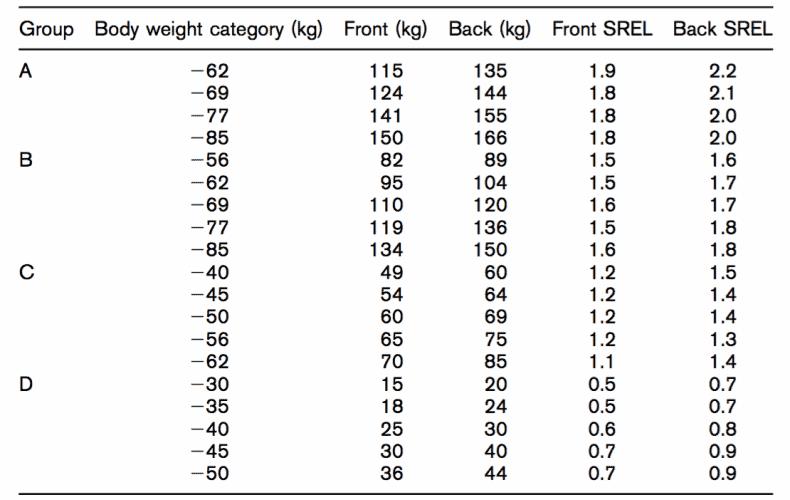 sentadilla-front-squat-back-squat-musculacion