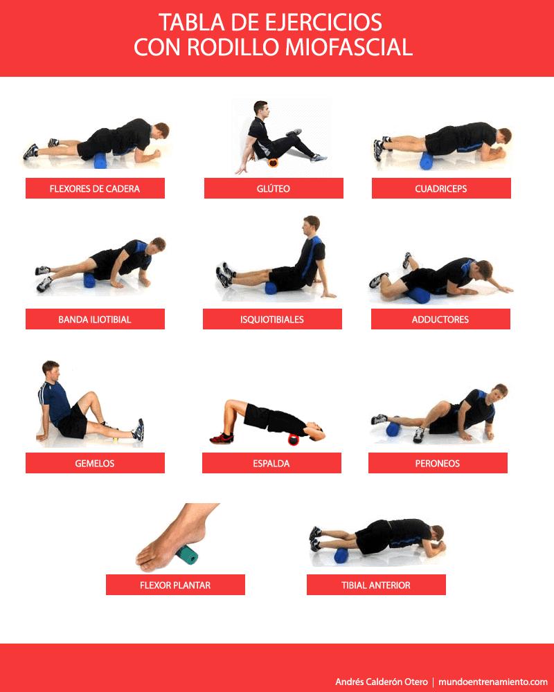 Tabla de ejercicios con rodillo miofascial