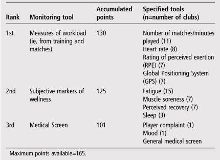 McCall et al, 2016