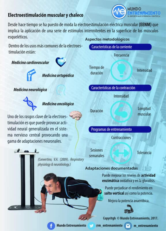 Electroestimulación con chaleco