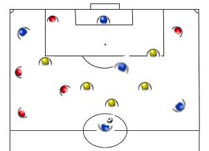 Entrenamiento en fútbol por posiciones