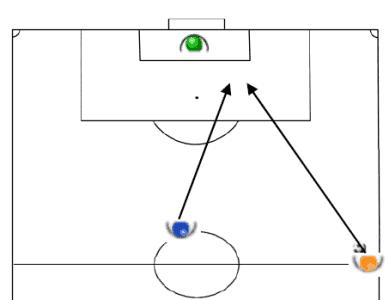 Entrenamiento físico en fútbol por puestos