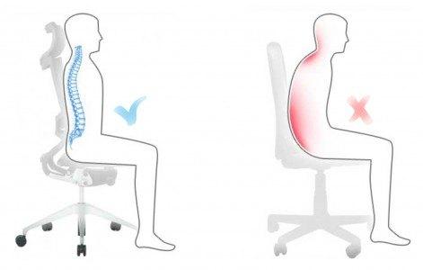 postura correcta sentado