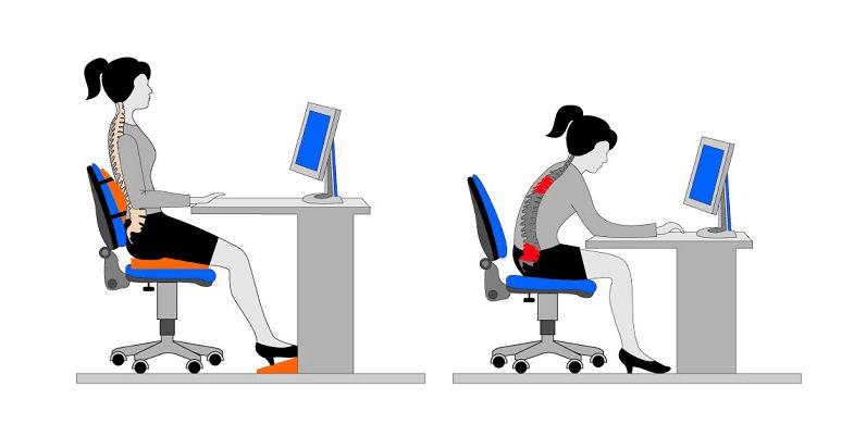 Postura correcta sobre el ordenador