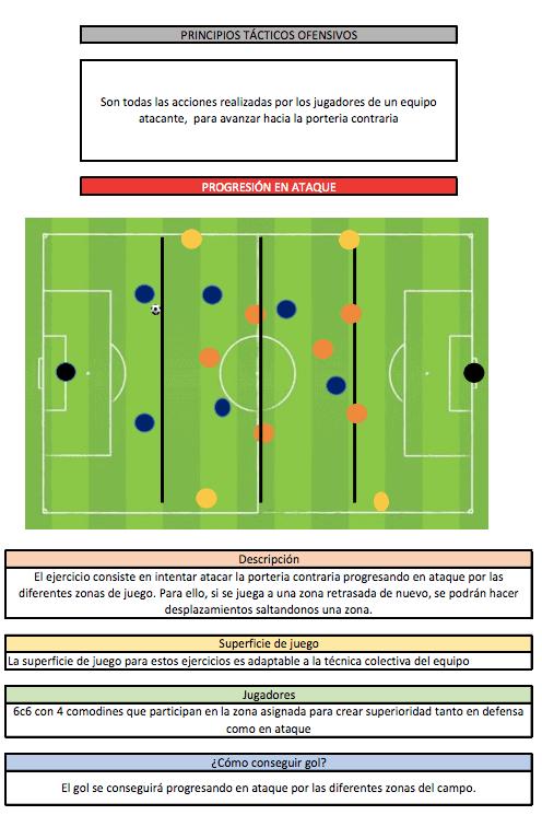 ejercicios-tacticos-3