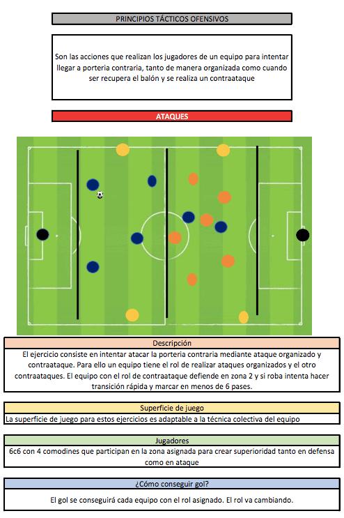 ejercicios-tacticos-5