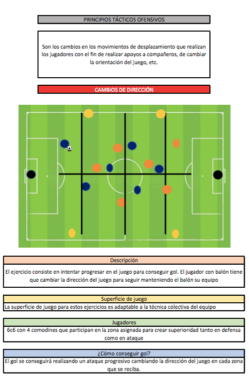 futbol-tactica-ofensiva-en-mundoentrenameinto