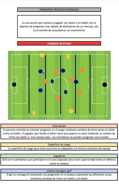 futbol-tactico