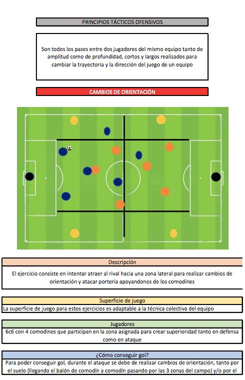 tareas-ofensivas-en-el-futbol