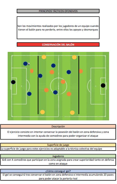 tareas-ofensivas-futbol