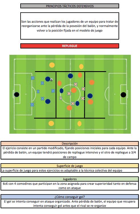 tareas-para-trabajar-la-tactica-defensiva-futbol-mundoentrenamiento