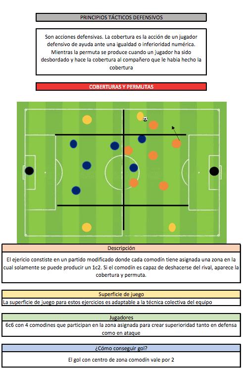 ejercicios para la táctica de fútbol
