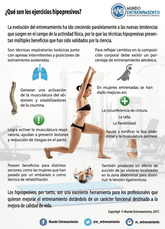 infografia ejercicios hipopresivos