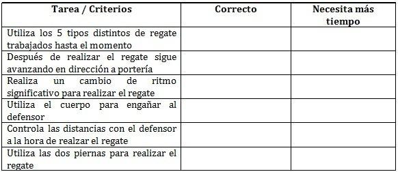 taula 3