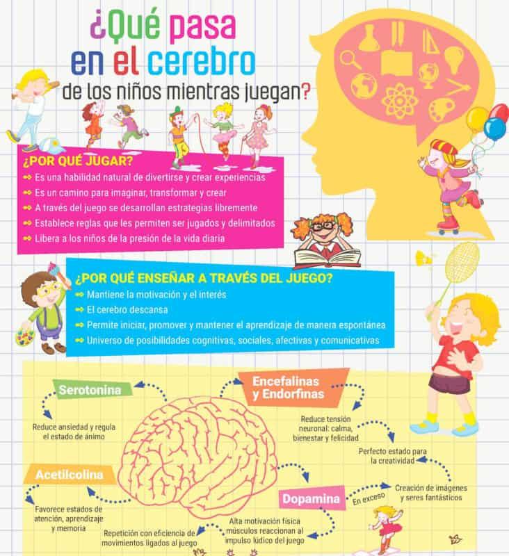 Juegos Cooperativos En Educacion Fisica Mundo Entrenamiento