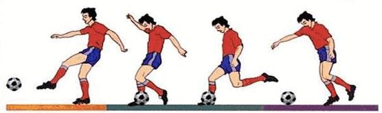 Gesto deportivo de Movimiento de golpeo de balón