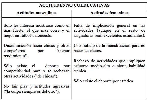 coeducación 2