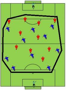 Mapa del Espacio en fútbol de juego efectivo