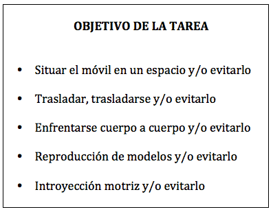 tabla 2 taxonomías