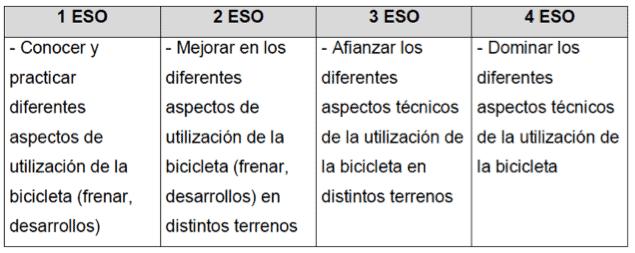 tabla 3 taxonomías
