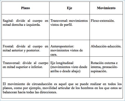 Estructura tabla 1