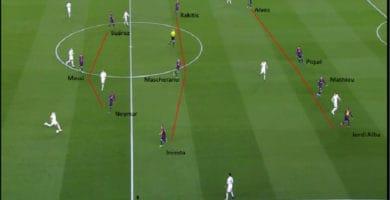 defensa en zona en fútbol