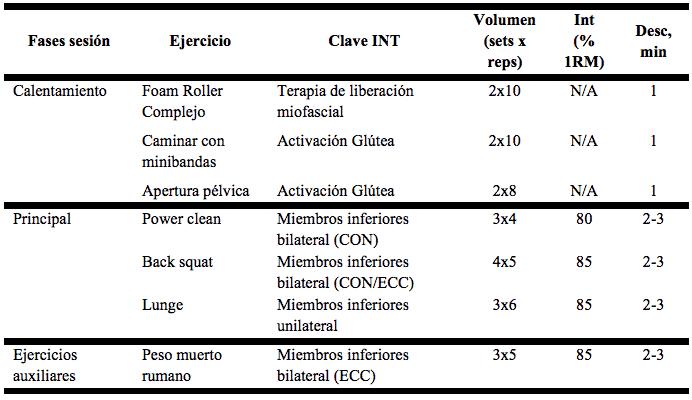 Figura 2. Modelo conceptual que compara los efectos del INT en diferentes etapas de la juventud. (9).
