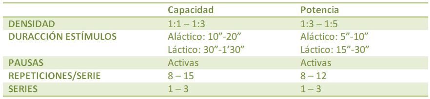 Características iterativo