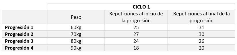 ejemplo método bilbo