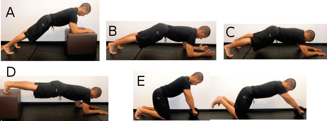 ejemplo de ejercicios isométricos en progresión