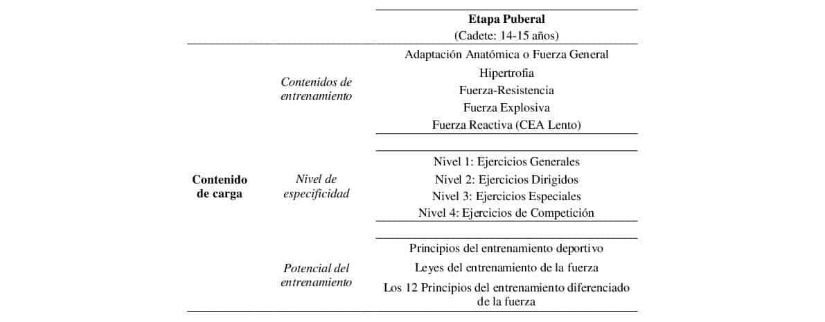 Mundo Entrenamiento | Entrenamiento de fuerza, nutrición deportiva y ...