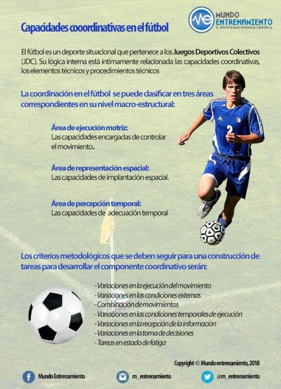 coordinación en el fútbol