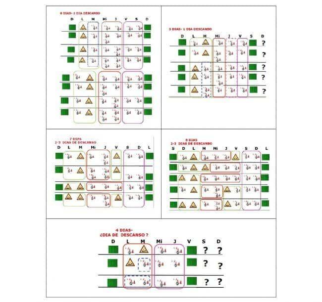 Alternativas de diseño en el caso de microciclos regulares de 7 días