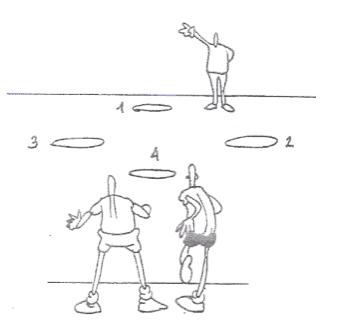 Imagen 4 aros en educación física