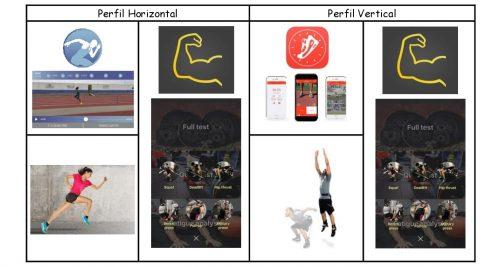 Medios de valoración de los patrones de movimiento