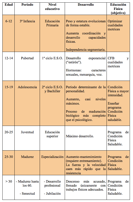 cfb tabla 2