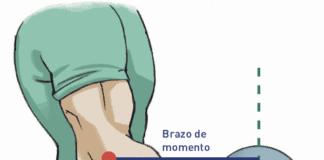 brazo de momento