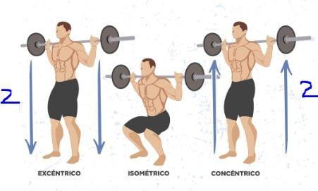 Cadencia del ejercicio