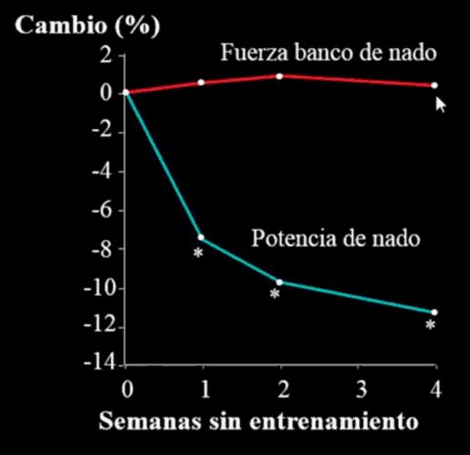 Desentrenamiento y fuerza (5).