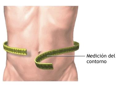 Medición del perímetro abdominal