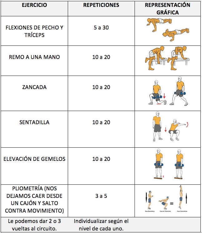 tabla rutina de ejercicios en casa