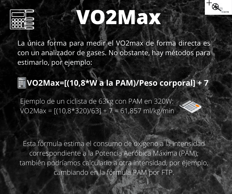 Estimación del VO2Max