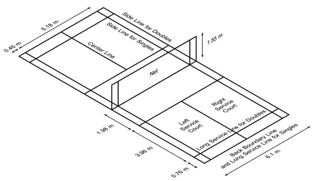 Dimensiones de la pista de bádminton